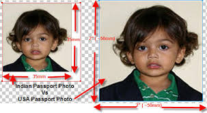 passport photograph size