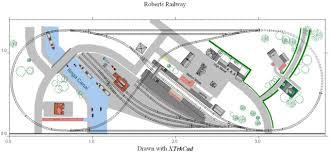 model railway track layouts