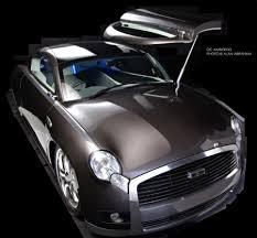 dilip chabria car