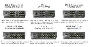 computer connector types