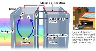 hydrogen power cells