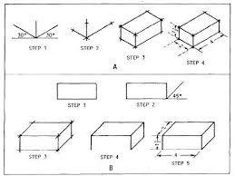rectangular block