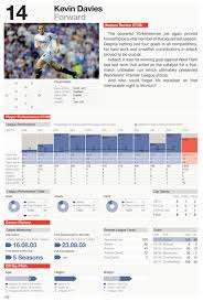football player profile