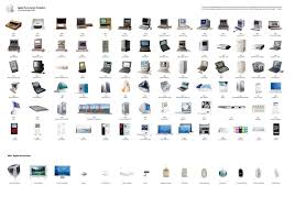 pictures of computers and accessories