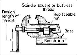 bench vice parts