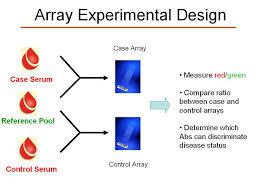 antibody microarrays
