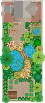 designing landscapes