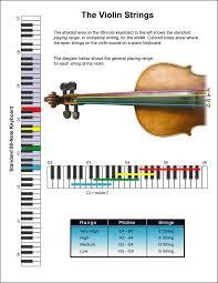 cello positions