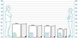 suitcase sizes