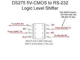 ds275