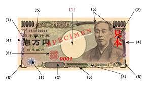 10 000 yen