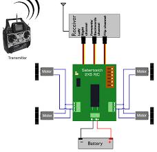 radio control robots