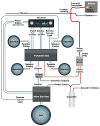 free car audio wiring diagram