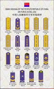 air force academy rank