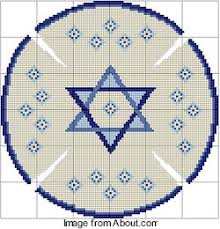 kippah patterns