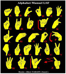 pictures of sign language