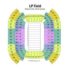 lp field pictures