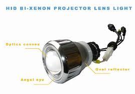 projector lens light