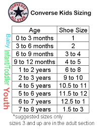 infant foot size chart