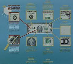 old us paper currency