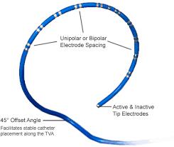 bipolar electrodes