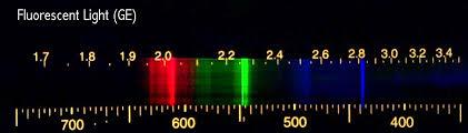 spectrum fluorescent lights