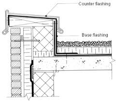 parapet wall flashing