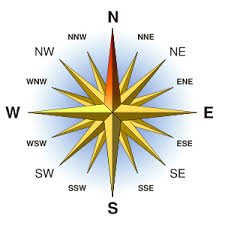 compass rose directions