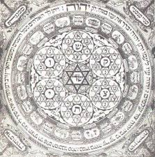 kabbalah symbol