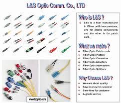 fiber adapter