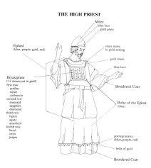 holy garments