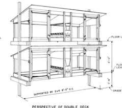 rabbit cage design