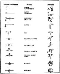 pipe symbols