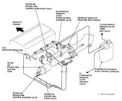 emission control system diagram