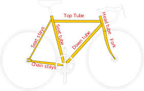 cycling frame