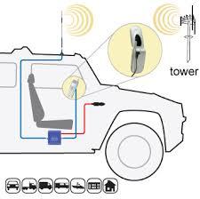 car amplifier connection