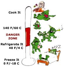 food safety temperature