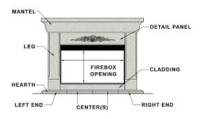 fireside design