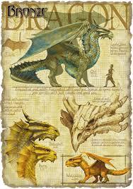 dragon draco