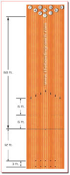 bowling alley dimensions