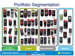 all motorola cell phones