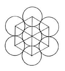 hexagonal shape