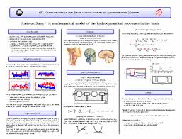 examples of scientific posters