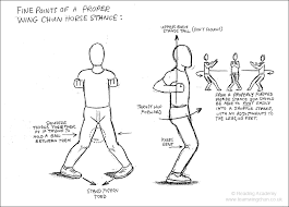 martial arts stances