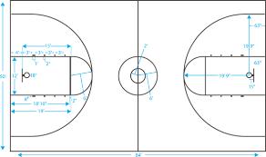 regulation basketball court