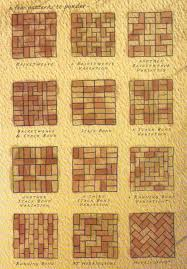 brick patio pattern