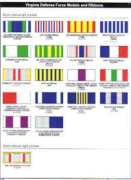 army award ribbons
