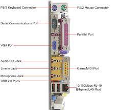 computer ports diagram