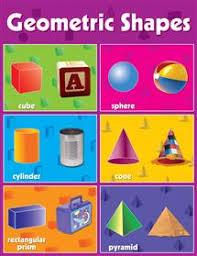 geometric shapes chart