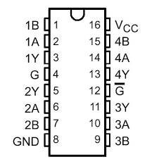 ic 7493